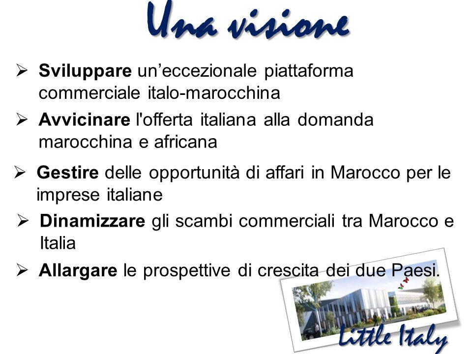 Una visione  Sviluppare un'eccezionale piattaforma commerciale italo-marocchina  Avvicinare l'offerta italiana alla domanda marocchina e africana 