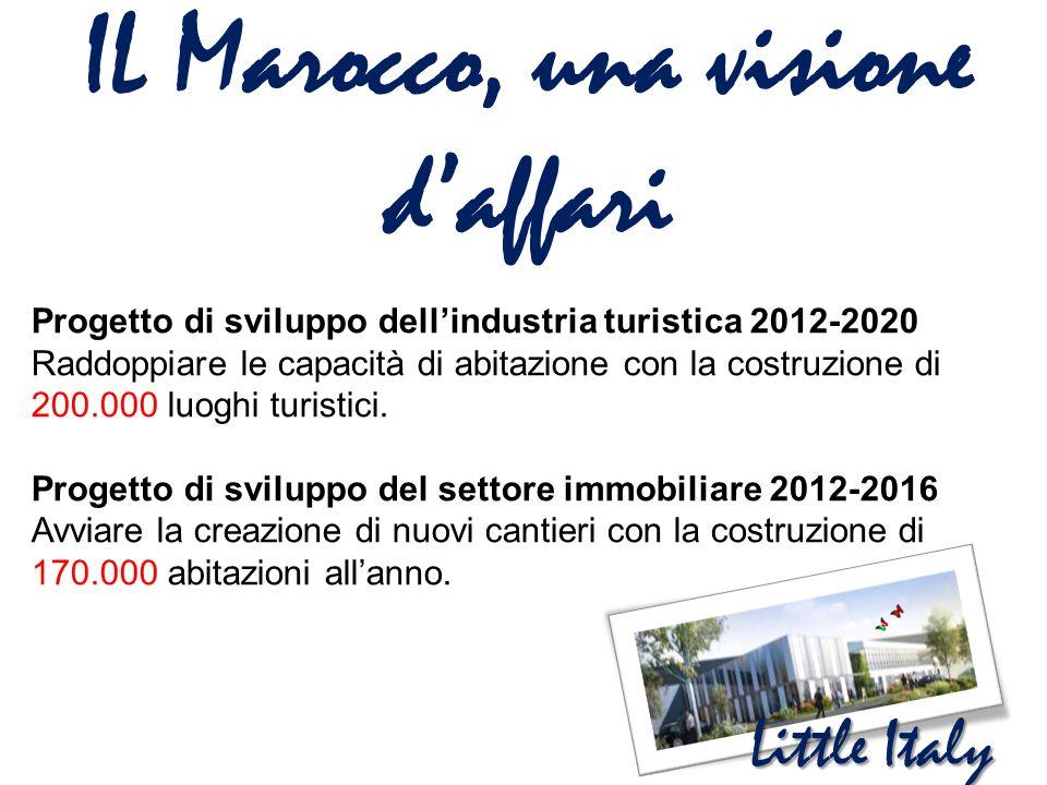 IL Marocco, una visione d'affari Little Italy Progetto di sviluppo dell'industria turistica 2012-2020 Raddoppiare le capacità di abitazione con la cos
