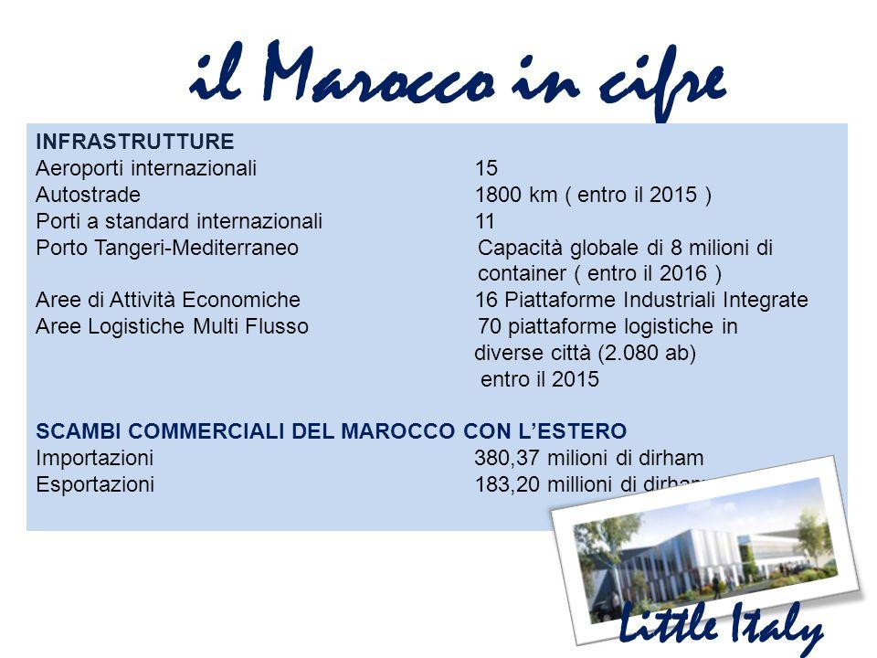 il Marocco in cifre INFRASTRUTTURE Aeroporti internazionali15 Autostrade1800 km ( entro il 2015 ) Porti a standard internazionali11 Porto Tangeri-Medi