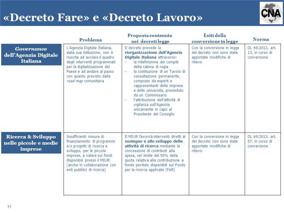 L'Agenzia Digitale Italiana, dalla sua istituzione, non è riuscita ad avviare il quadro degli interventi programmati per la digitalizzazione del Paese