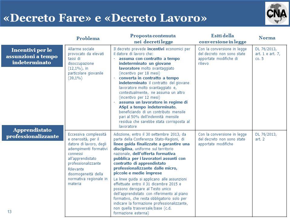 Allarme sociale provocato da elevati tassi di disoccupazione (12,1%), in particolare giovanile (39,1%) Il decreto prevede incentivi economici per il d