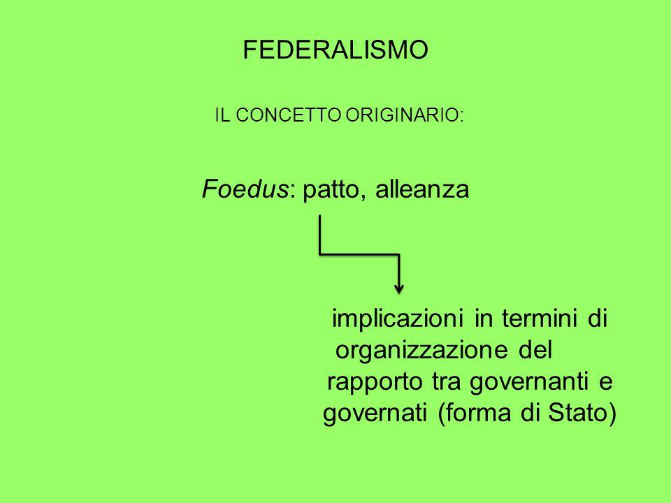 FEDERALISMO IL CONCETTO ORIGINARIO: Foedus: patto, alleanza implicazioni in termini di organizzazione del rapporto tra governanti e governati (forma di Stato)