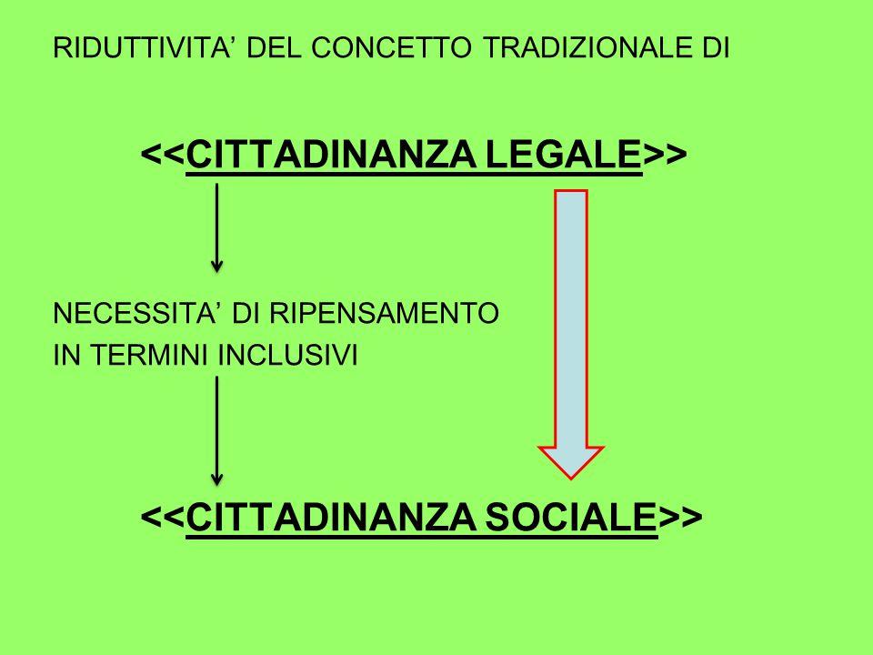 RIDUTTIVITA' DEL CONCETTO TRADIZIONALE DI > NECESSITA' DI RIPENSAMENTO IN TERMINI INCLUSIVI >