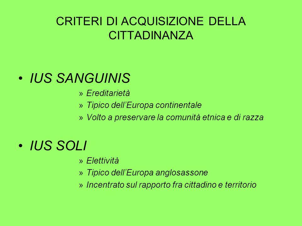 EVOLUZIONE DELLA DISCIPLINA ITALIANA legge n.555/1912 – legge n.