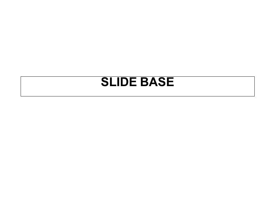 Interazione Modello E-R Entità Attributi Relazioni Tabelle Attributi Tuple Modello Relazionale