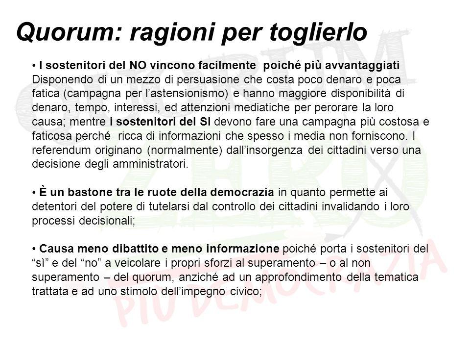 Quorum: ragioni per toglierlo I sostenitori del NO vincono facilmente poiché più avvantaggiati Disponendo di un mezzo di persuasione che costa poco de