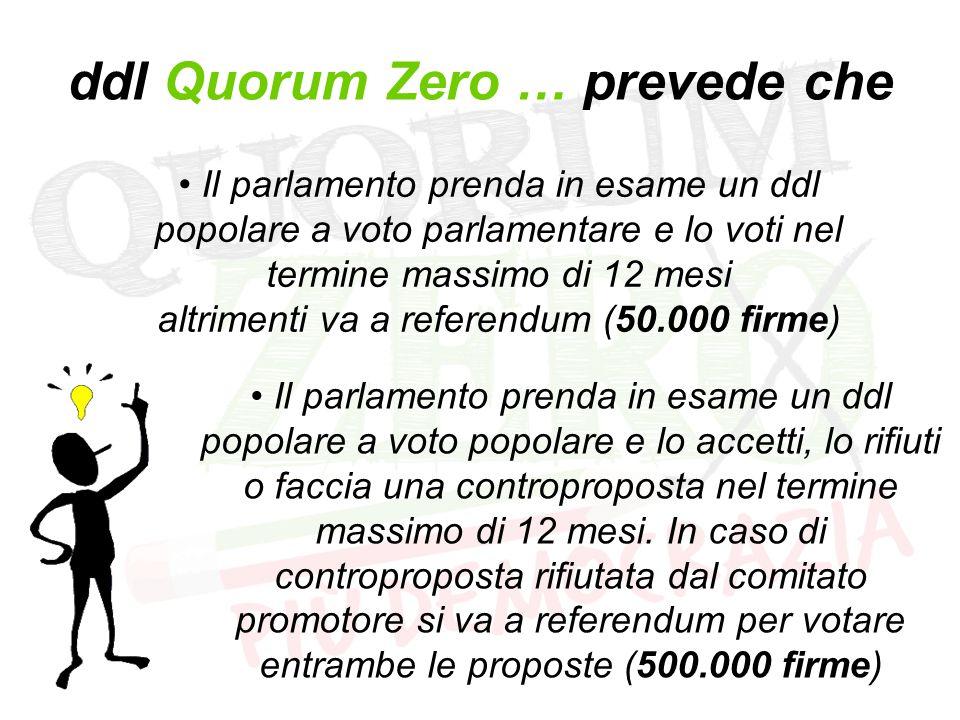 ddl Quorum Zero … prevede che Il parlamento prenda in esame un ddl popolare a voto parlamentare e lo voti nel termine massimo di 12 mesi altrimenti va