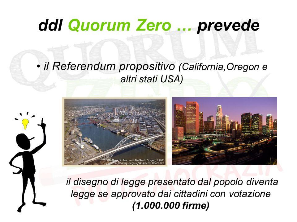 ddl Quorum Zero … prevede il Referendum propositivo (California,Oregon e altri stati USA) il disegno di legge presentato dal popolo diventa legge se a