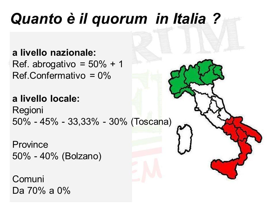 Quanto è il quorum in Italia ? a livello nazionale: Ref. abrogativo = 50% + 1 Ref.Confermativo = 0% a livello locale: Regioni 50% - 45% - 33,33% - 30%