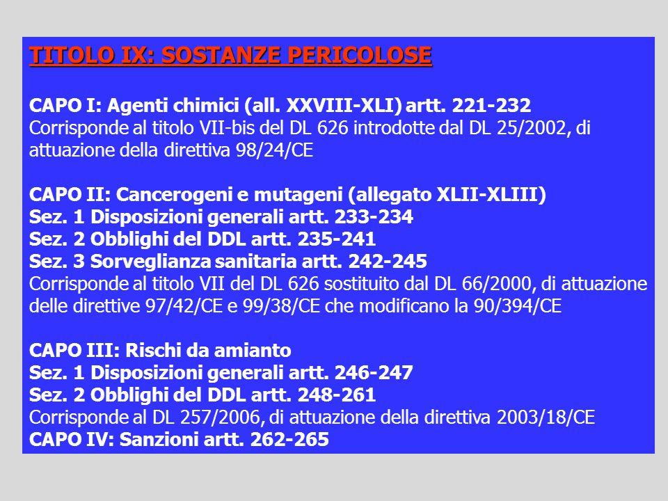TITOLO IX: SOSTANZE PERICOLOSE CAPO I: Agenti chimici (all. XXVIII-XLI) artt. 221-232 Corrisponde al titolo VII-bis del DL 626 introdotte dal DL 25/20