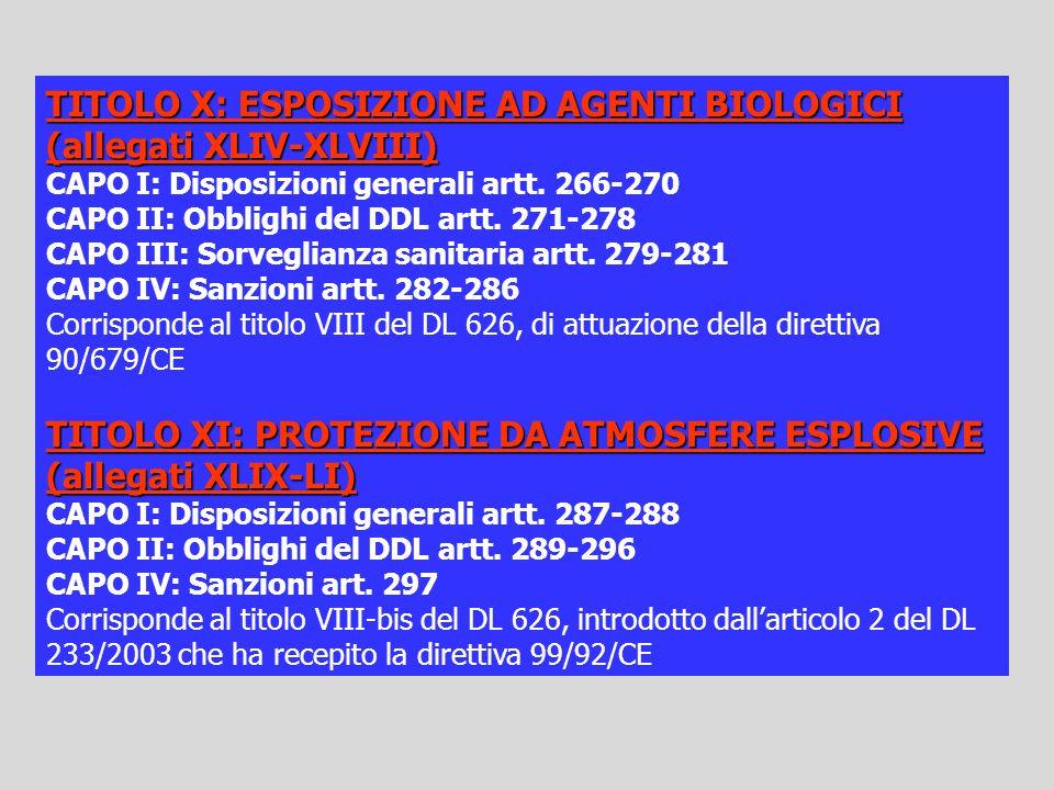 TITOLO X: ESPOSIZIONE AD AGENTI BIOLOGICI (allegati XLIV-XLVIII) CAPO I: Disposizioni generali artt. 266-270 CAPO II: Obblighi del DDL artt. 271-278 C