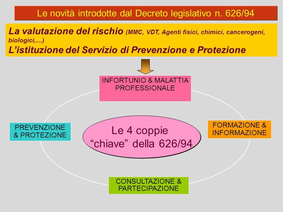 La valutazione del rischio (MMC, VDT, Agenti fisici, chimici, cancerogeni, biologici,…) L'istituzione del Servizio di Prevenzione e Protezione Le 4 co
