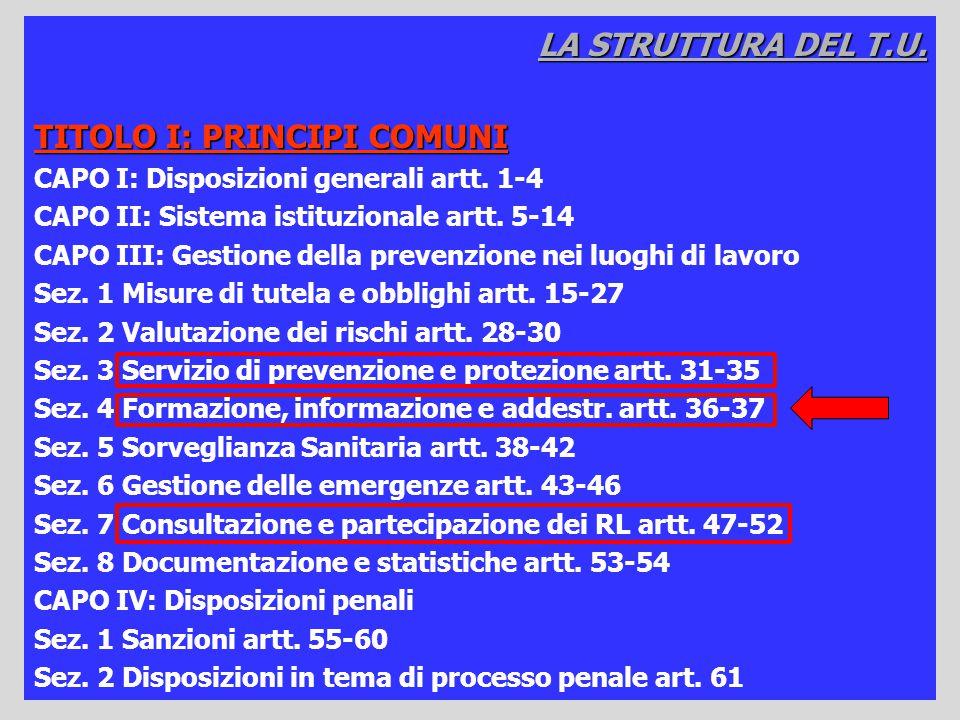 LA STRUTTURA DEL T.U. TITOLO I: PRINCIPI COMUNI CAPO I: Disposizioni generali artt. 1-4 CAPO II: Sistema istituzionale artt. 5-14 CAPO III: Gestione d