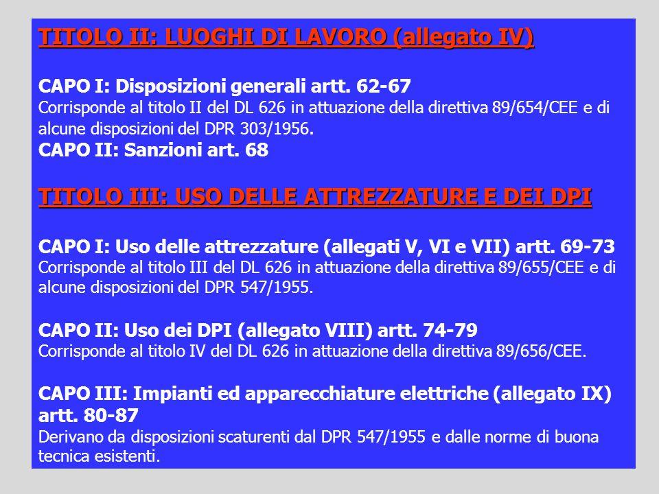 TITOLO II: LUOGHI DI LAVORO (allegato IV) CAPO I: Disposizioni generali artt. 62-67 Corrisponde al titolo II del DL 626 in attuazione della direttiva