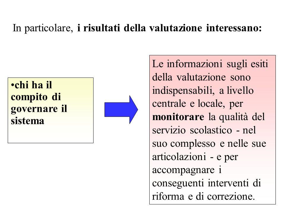 Progetto PISA L'Italia, a partire dal 2000, ha partecipato anche al progetto PISA (Programme for International Student Assessment) [1] dell'OCSE, un progetto internazionale di valutazione comparata dei sistemi d'istruzione che ha coinvolto 32 Paesi e si propone di verificare le competenze relative alla lettura, alla matematica e alle scienze dei quindicenni scolarizzati.[1] [1] Il progetto PISA (Programme for International Student Assessment), è un'indagine internazionale promossa dall'Organizzazione per la Cooperazione e lo Sviluppo Economico (OCSE) per valutare conoscenze e abilità dei quindicenni scolarizzati su base periodica e consentire un monitoraggio dei sistemi di istruzione in una prospettiva comparata.