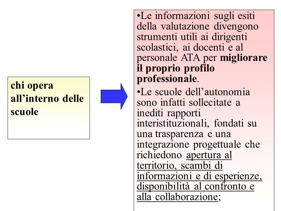 E' auspicabile, quindi, che la valutazione del sistema scolastico italiano segua criteri di gradualità ed equilibrio, utilizzando strumenti calibrati a livello nazionale, promuovendo sia la valutazione esterna che l'autovalutazione di istituto, restituendo le informazioni a chi opera nella scuola, formando i valutatori sia livello centrale che periferico.