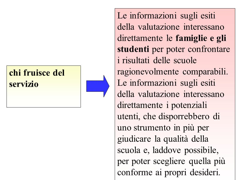 Il regolamento dell'autonomia e la valutazione Art.