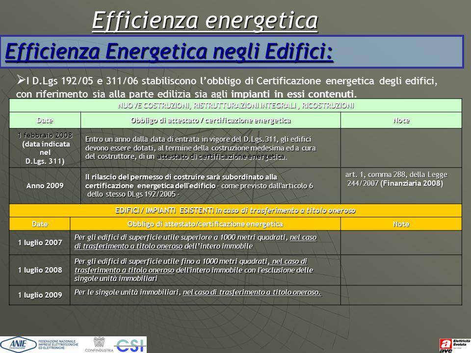 Efficienza energetica Efficienza Energetica negli Edifici:  I D.Lgs 192/05 e 311/06 stabiliscono l'obbligo di Certificazione energetica degli edifici