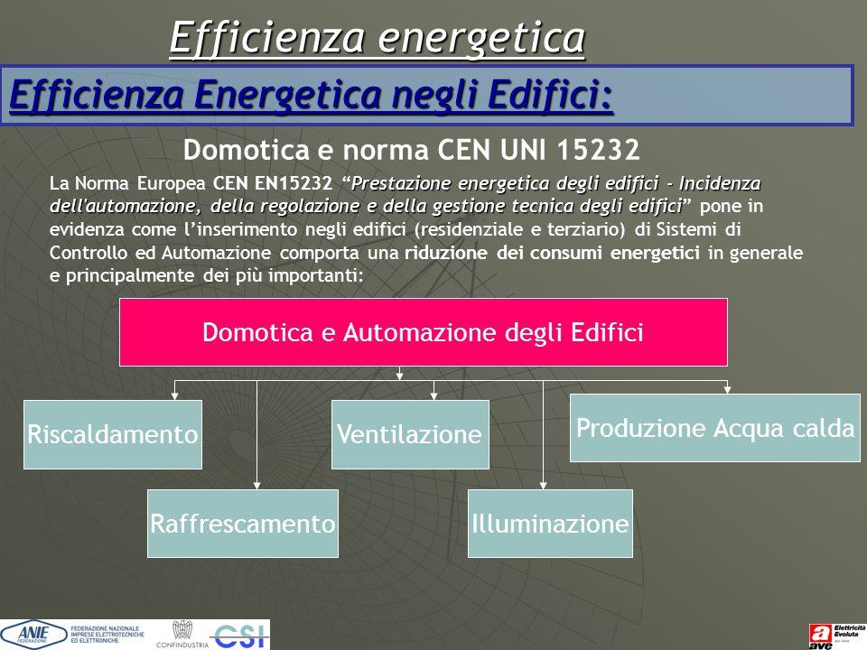 Efficienza energetica Efficienza Energetica negli Edifici: Domotica e norma CEN UNI 15232 Prestazione energetica degli edifici - Incidenza dell'automa