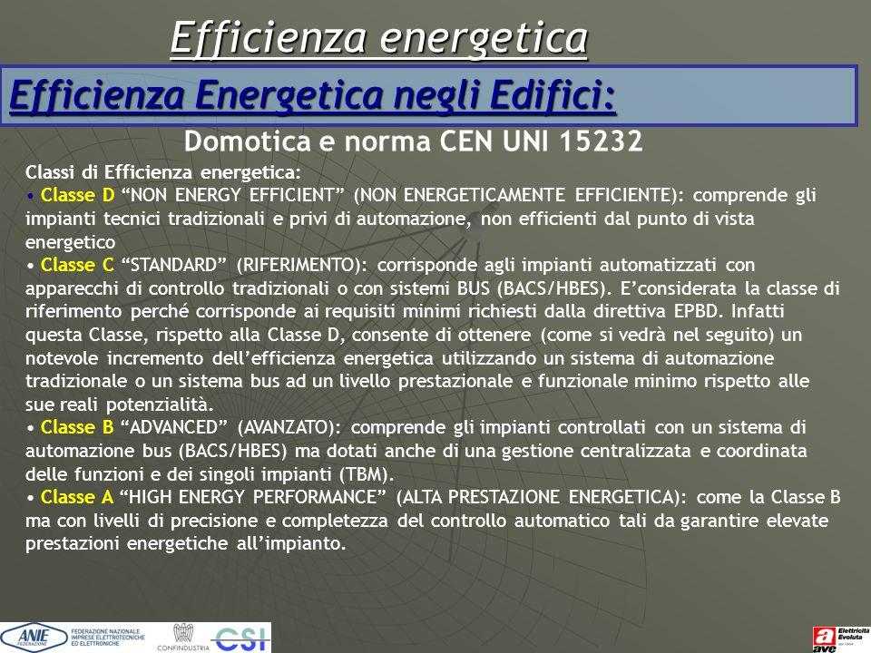 """Efficienza energetica Efficienza Energetica negli Edifici: Domotica e norma CEN UNI 15232 Classi di Efficienza energetica: Classe D """"NON ENERGY EFFICI"""