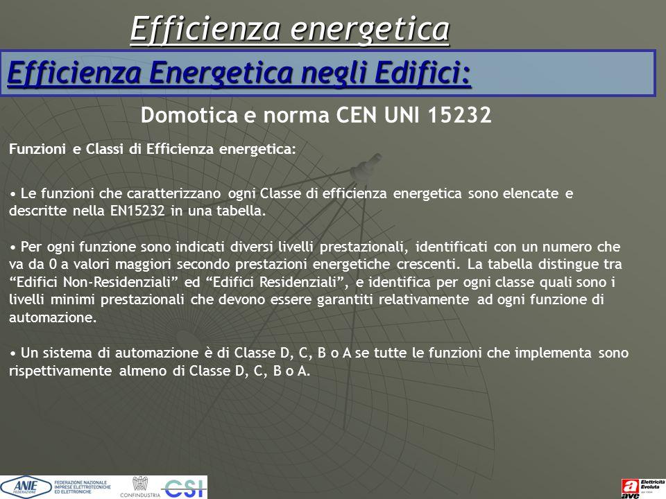 Efficienza energetica Efficienza Energetica negli Edifici: Domotica e norma CEN UNI 15232 Funzioni e Classi di Efficienza energetica: Le funzioni che