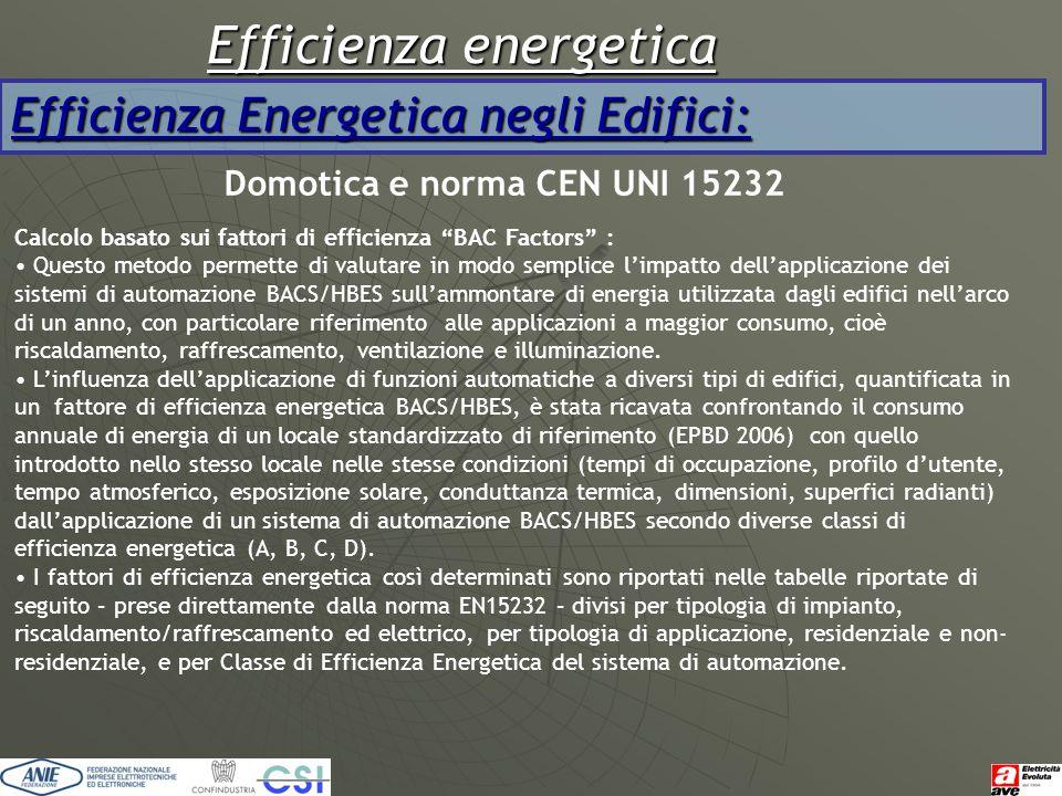 """Efficienza energetica Efficienza Energetica negli Edifici: Domotica e norma CEN UNI 15232 Calcolo basato sui fattori di efficienza """"BAC Factors"""" : Que"""