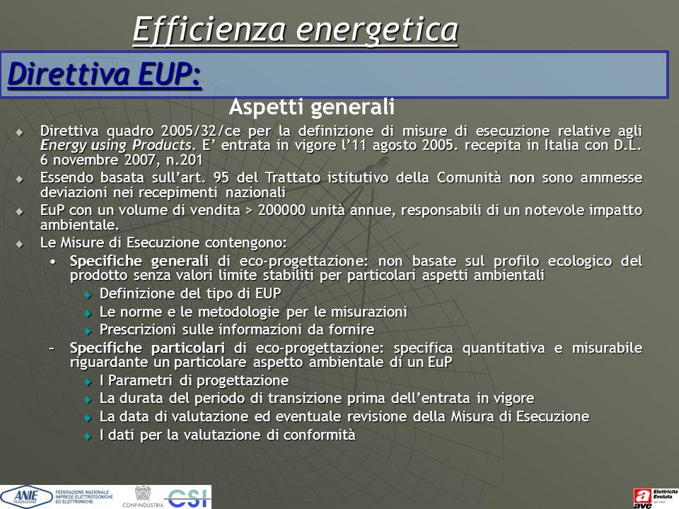 Efficienza energetica Direttiva EUP: Aspetti generali  Direttiva quadro 2005/32/ce per la definizione di misure di esecuzione relative agli Energy us
