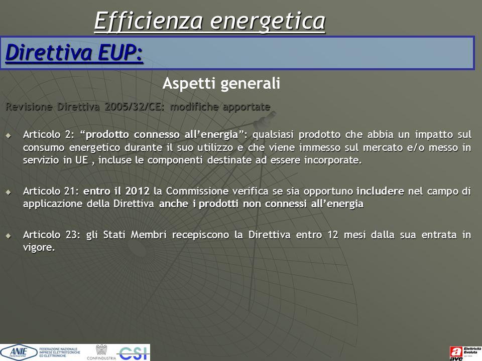 """Efficienza energetica Direttiva EUP: Aspetti generali Revisione Direttiva 2005/32/CE: modifiche apportate  Articolo 2: """"prodotto connesso all'energia"""