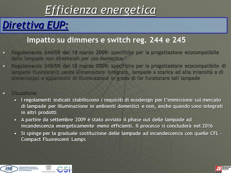 Efficienza energetica Direttiva EUP: Impatto su dimmers e switch reg. 244 e 245  Regolamento 244/09 del 18 marzo 2009: specifiche per la progettazion