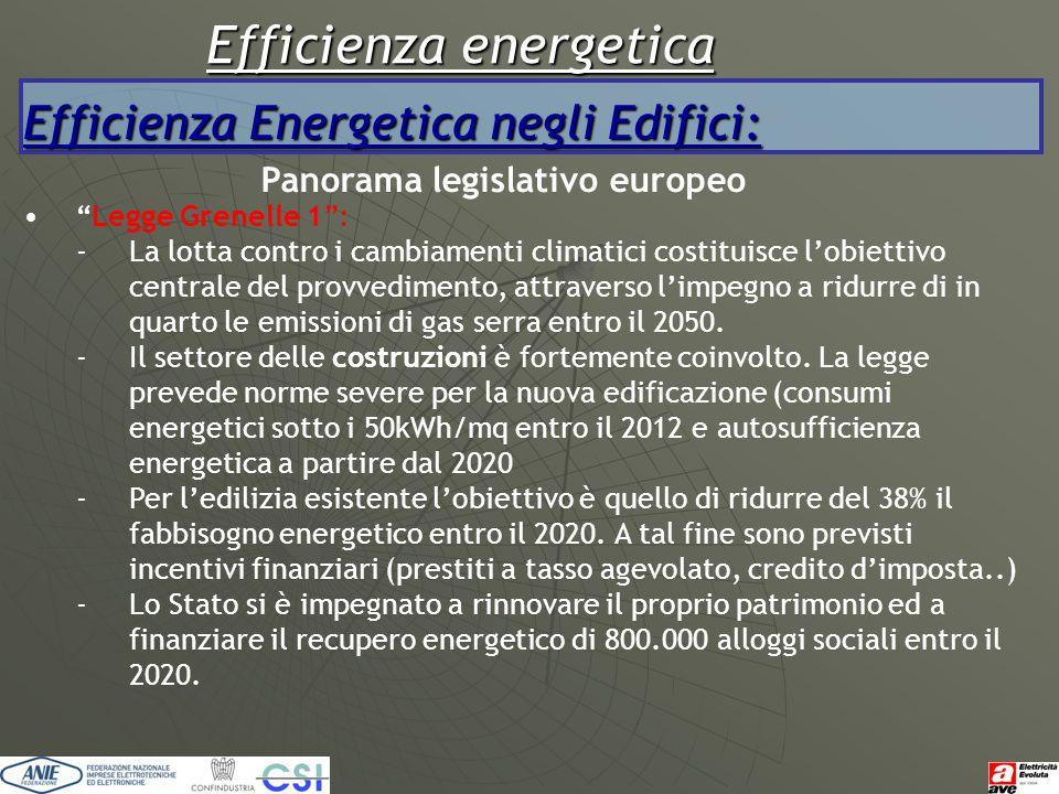 """Efficienza energetica Efficienza Energetica negli Edifici: Panorama legislativo europeo """"Legge Grenelle 1"""": -La lotta contro i cambiamenti climatici c"""