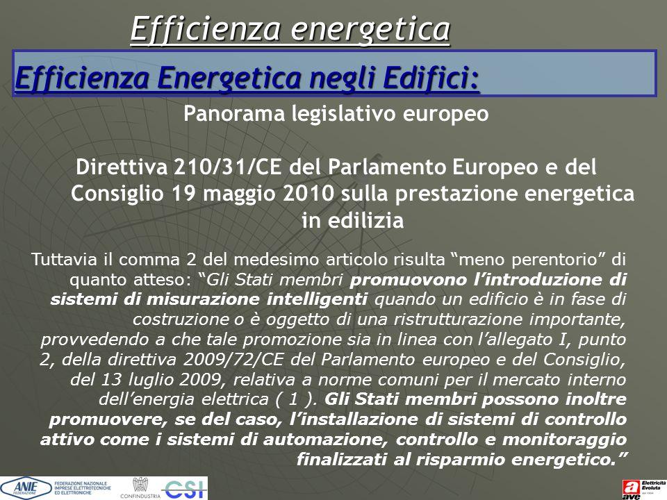 Efficienza energetica Efficienza Energetica negli Edifici: Panorama legislativo europeo Direttiva 210/31/CE del Parlamento Europeo e del Consiglio 19