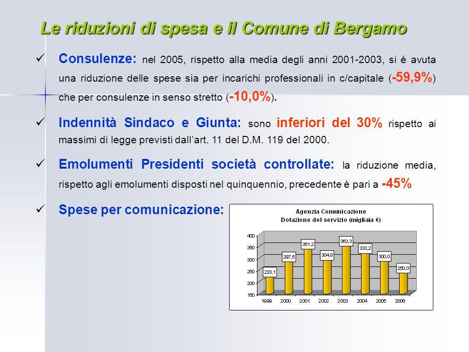 Le riduzioni di spesa e il Comune di Bergamo Consulenze: nel 2005, rispetto alla media degli anni 2001-2003, si è avuta una riduzione delle spese sia