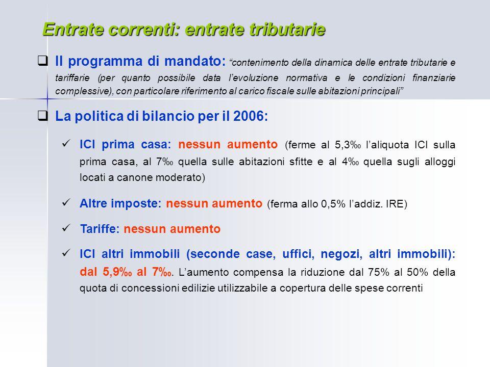 """Entrate correnti: entrate tributarie  Il programma di mandato: """"contenimento della dinamica delle entrate tributarie e tariffarie (per quanto possibi"""