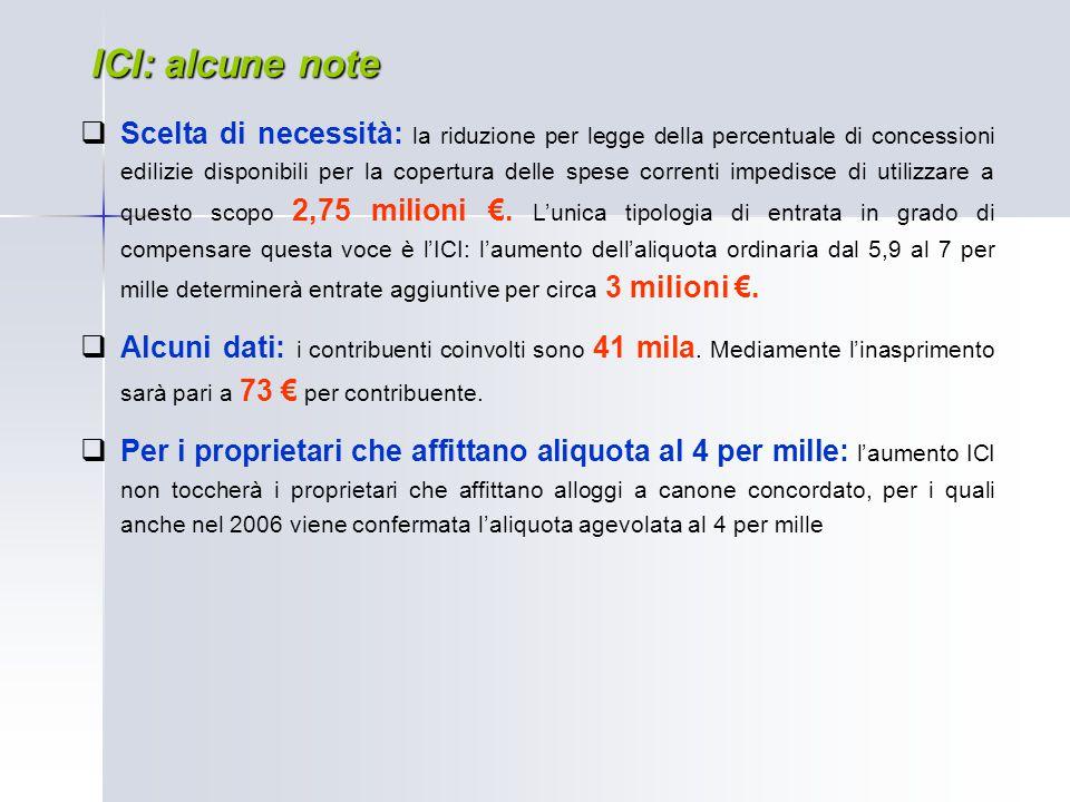 ICI: alcune note  Scelta di necessità: la riduzione per legge della percentuale di concessioni edilizie disponibili per la copertura delle spese corr