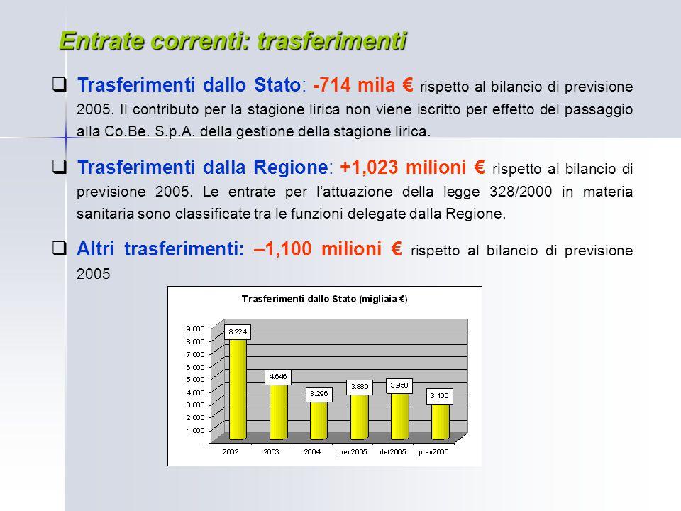 Entrate correnti: trasferimenti  Trasferimenti dallo Stato: -714 mila € rispetto al bilancio di previsione 2005. Il contributo per la stagione lirica
