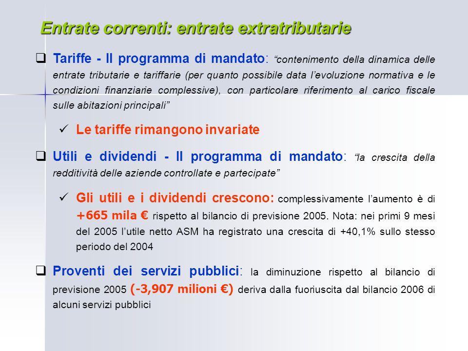 """Entrate correnti: entrate extratributarie  Tariffe - Il programma di mandato: """"contenimento della dinamica delle entrate tributarie e tariffarie (per"""