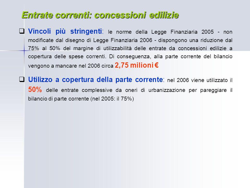 Entrate correnti: concessioni edilizie  Vincoli più stringenti: le norme della Legge Finanziaria 2005 - non modificate dal disegno di Legge Finanziar