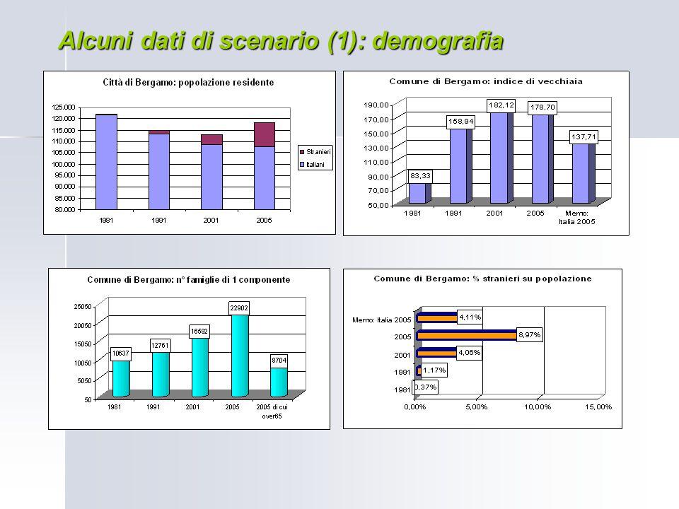 Alcuni dati di scenario (1): demografia