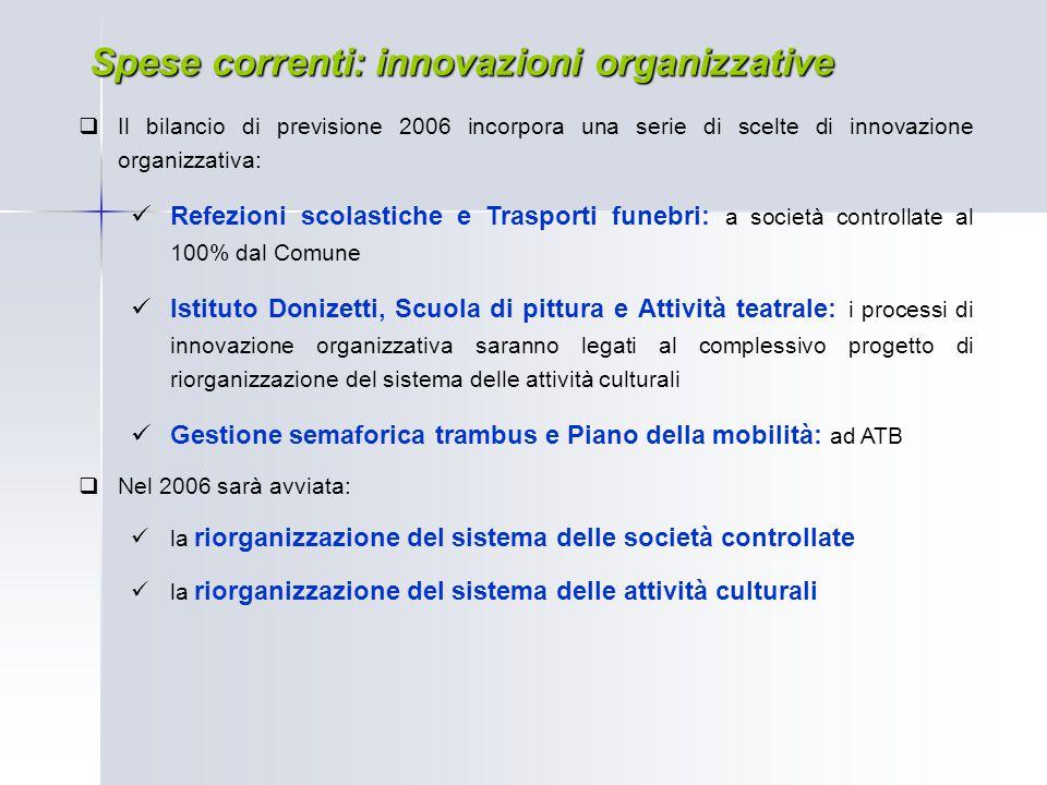 Spese correnti: innovazioni organizzative  Il bilancio di previsione 2006 incorpora una serie di scelte di innovazione organizzativa: Refezioni scola
