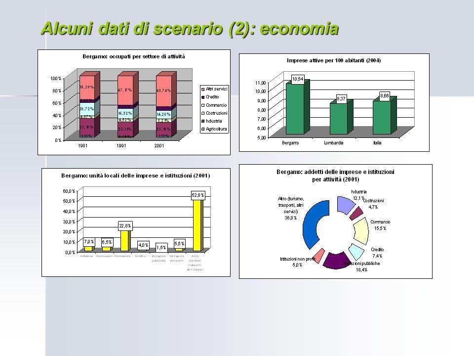 Alcuni dati di scenario (2): economia