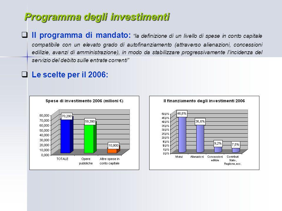 """Programma degli investimenti  Il programma di mandato: """"la definizione di un livello di spese in conto capitale compatibile con un elevato grado di a"""