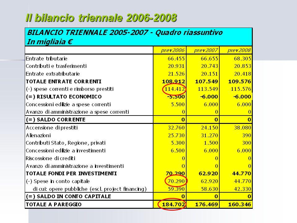 Il bilancio triennale 2006-2008