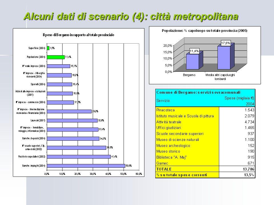 Alcuni dati di scenario (4): città metropolitana