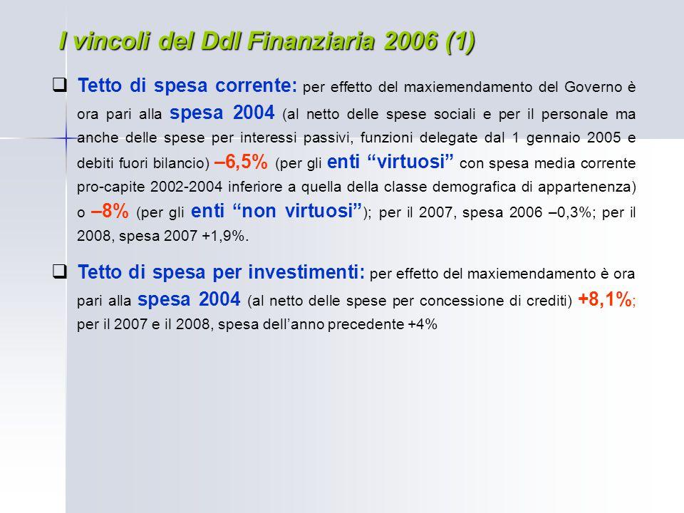 I vincoli del Ddl Finanziaria 2006 (1)  Tetto di spesa corrente: per effetto del maxiemendamento del Governo è ora pari alla spesa 2004 (al netto del