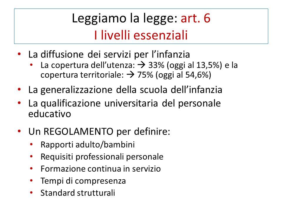 Leggiamo la legge: art. 6 I livelli essenziali La diffusione dei servizi per l'infanzia La copertura dell'utenza:  33% (oggi al 13,5%) e la copertura