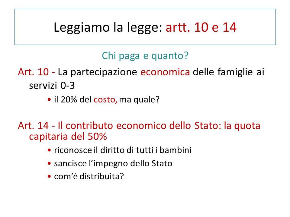 Leggiamo la legge: artt. 10 e 14 Chi paga e quanto? Art. 10 - La partecipazione economica delle famiglie ai servizi 0-3 il 20% del costo, ma quale? Ar