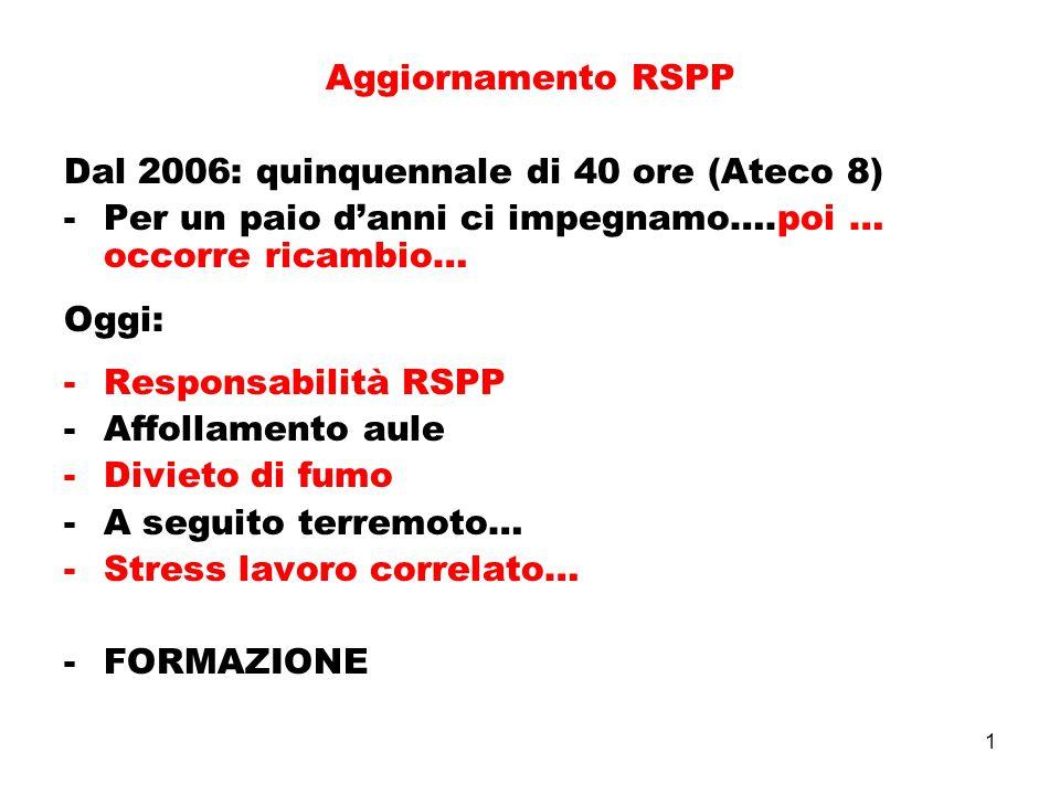 1 Aggiornamento RSPP Dal 2006: quinquennale di 40 ore (Ateco 8) -Per un paio d'anni ci impegnamo….poi … occorre ricambio… Oggi: -Responsabilità RSPP -