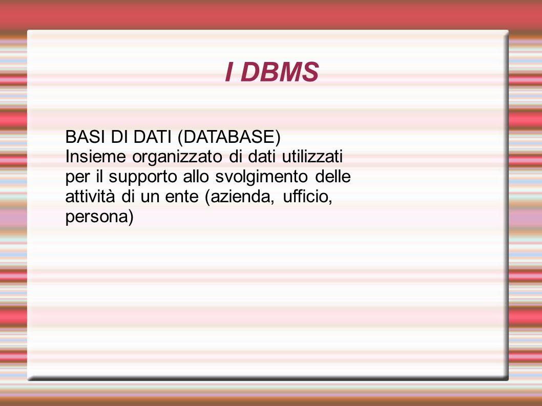 Obiettivi di un DBMS Integrazione dei dati Aumentare la possibilità di consultare i dati, ridurre ridondanza e inconsistenza Indipendenza dei dati (logica e fisica) Agevolare lo sviluppo di nuove applicazioni, facilitare la manutenzione delle applicazioni Controllo centralizzato sui dati Garantire qualità, privatezza e sicurezza dei dati