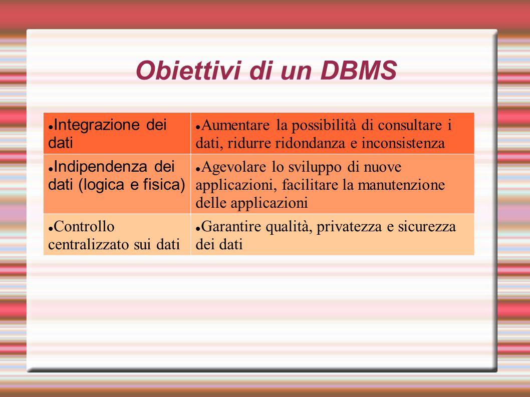 Vantaggi rispetto ai file  I DBMS estendono le funzionalità dei file system, fornendo più servizi ed in maniera integrata  Nei DBMS, c'è maggiore flessibilità: si può accedere contemporaneamente a record diversi di uno stesso file o addirittura allo stesso record (in lettura)  I file system prevedono forme di condivisione, permettendo accessi contemporanei in lettura ed esclusivi in scrittura: se è in corso un'operazione di scrittura su un file, altri non possono accedere affatto al file  Nei programmi tradizionali che accedono a file, ogni programma contiene una descrizione della struttura del file stesso, con i conseguenti rischi di incoerenza fra le descrizioni (ripetute in ciascun programma) e i file stessi  Nei DBMS, esiste una porzione della base di dati (il catalogo o dizionario) che contiene una descrizione centralizzata dei dati, che può essere utilizzata dai vari programmi