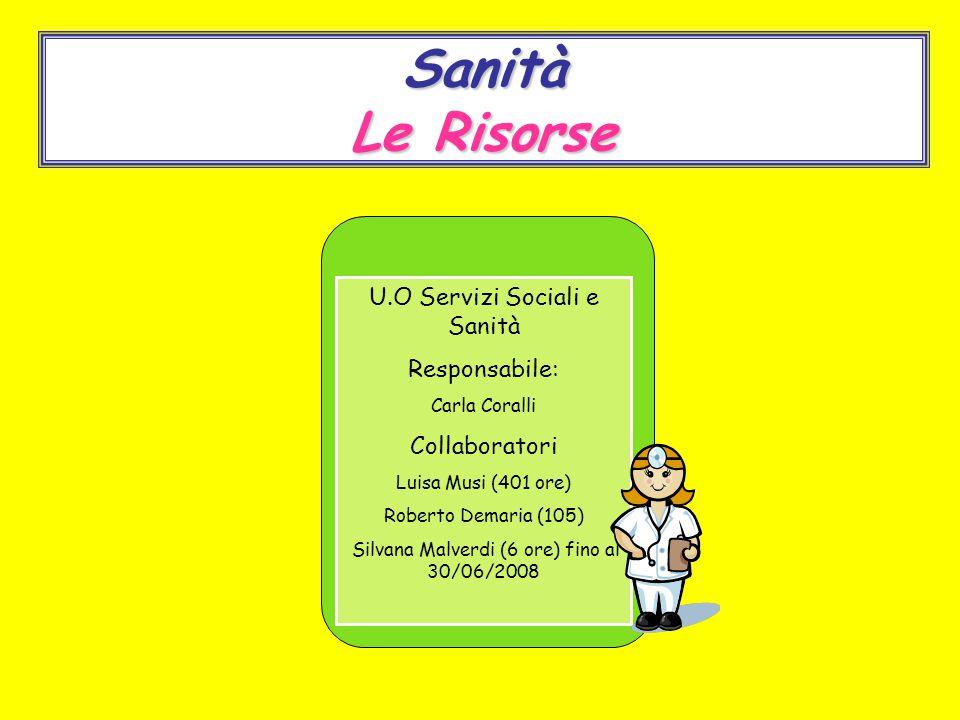 Sanità Le Risorse U.O Servizi Sociali e Sanità Responsabile: Carla Coralli Collaboratori Luisa Musi (401 ore) Roberto Demaria (105) Silvana Malverdi (6 ore) fino al 30/06/2008